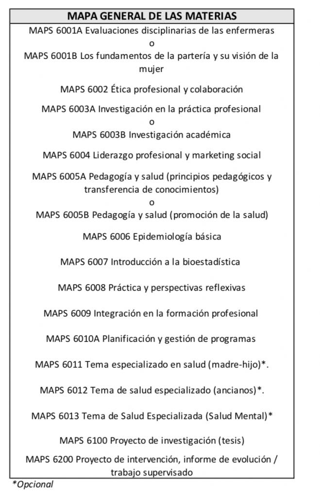 maps_issi_español