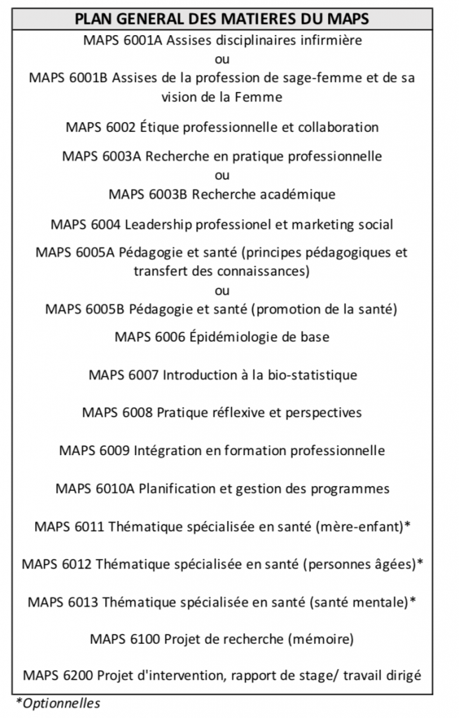 maps_issi_french